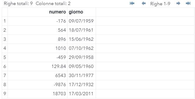numeri_giorni
